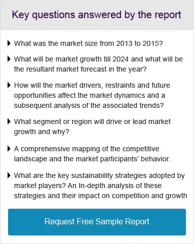 Biogas Market Analysis, Growth, Trends | Industry Report
