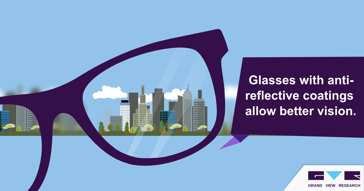 Anti-Reflective Coatings Market