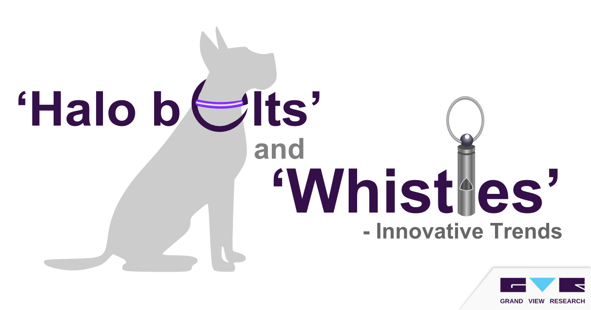 Pet Wearables Market