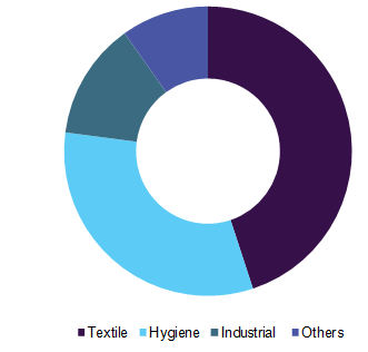 hydroxyethyl cellulose market global industry 1 day ago  the hydroxyethyl cellulose (hec) market research report studies the  hydroxyethyl cellulose (hec) industry extensively wrt company.