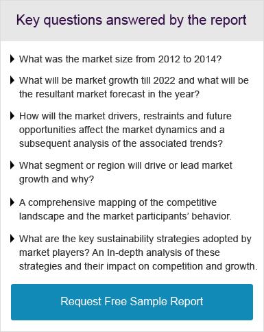 Mushroom Market Size, Share | Industry Trends Analysis Report, 2022