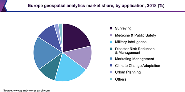 Europe geospatial analytics Market