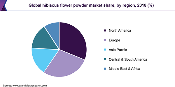Global hibiscus flower powder Market