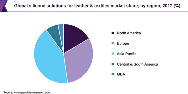 Global silicone solutions for leather & textiles market