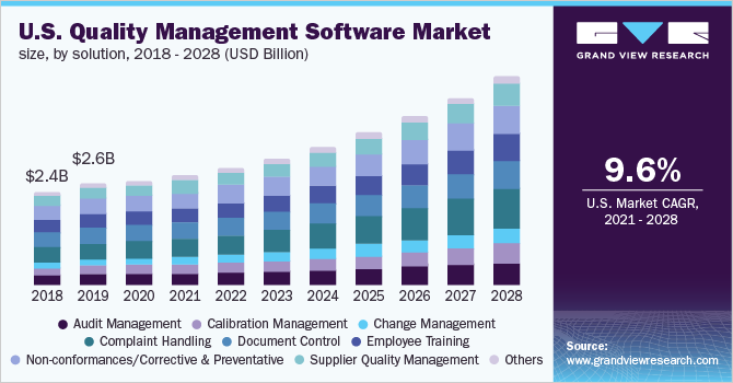 video management software market 2014 2018 These and other insights are from idc's worldwide saas enterprise applications 2014–2018  software is required, the  management applications.
